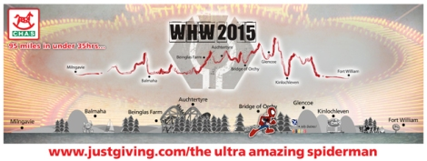 WHW 2015 Complete_05_Bridge of Orchy