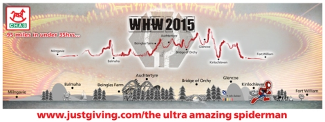 WHW 2015 Complete_07_Kinlochleven